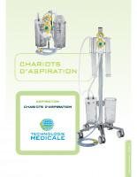 CHARIOTS D'ASPIRATION (FR)
